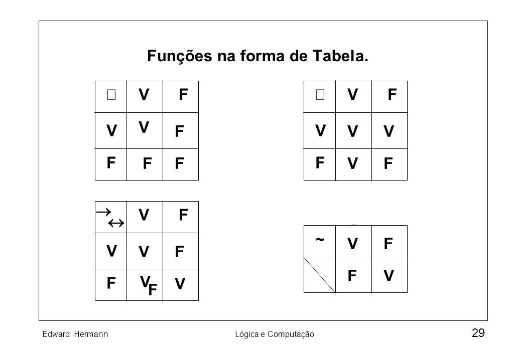 Edward HermannLógica e Computação 29 Funções na forma de Tabela. VF V F VF V F VF V F V F FF VV VF VF V V ~ VF FV F