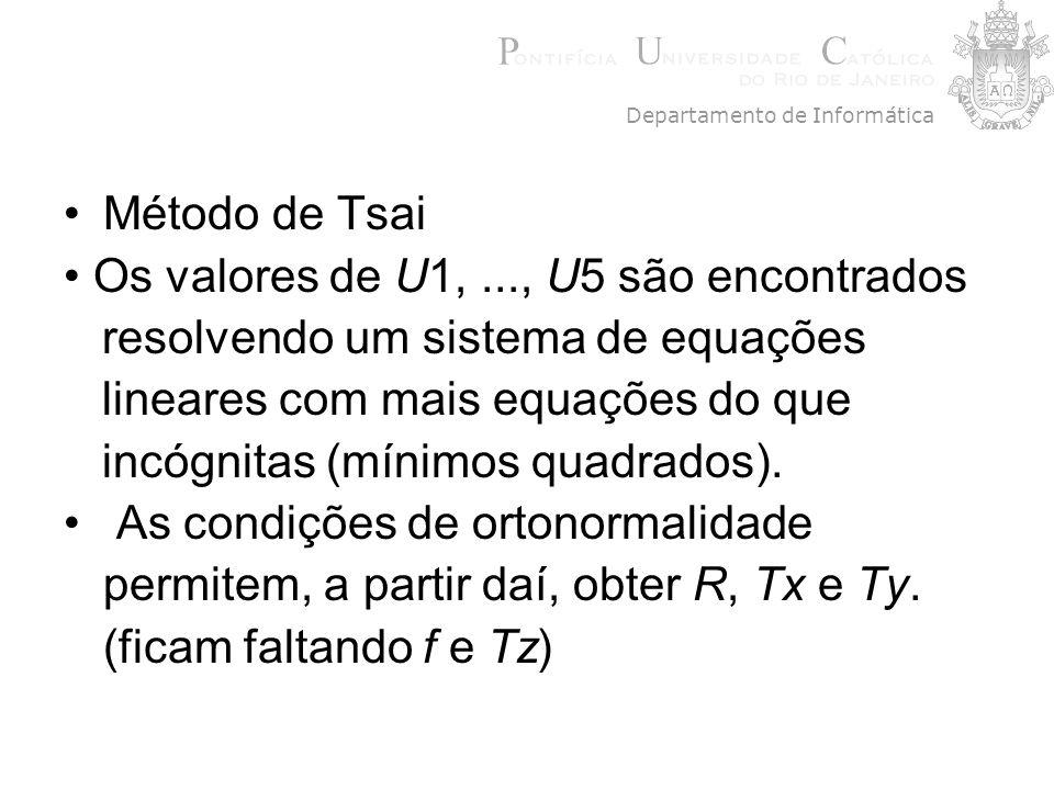 Método de Tsai Os valores de U1,..., U5 são encontrados resolvendo um sistema de equações lineares com mais equações do que incógnitas (mínimos quadra