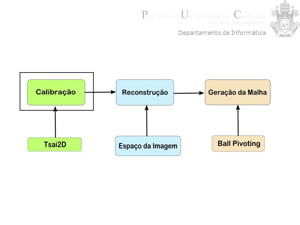 Problema: Malhas do modelo da branca(IMPA) capturada de vários pontos de vista.