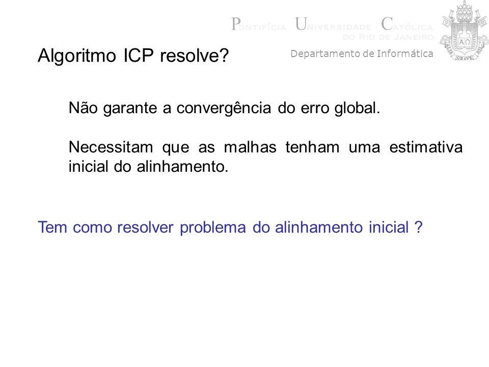 Não garante a convergência do erro global. Necessitam que as malhas tenham uma estimativa inicial do alinhamento. Algoritmo ICP resolve? Tem como reso