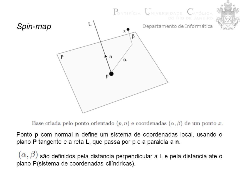 Ponto p com normal n define um sistema de coordenadas local, usando o plano P tangente e a reta L, que passa por p e a paralela a n. são definidos pel