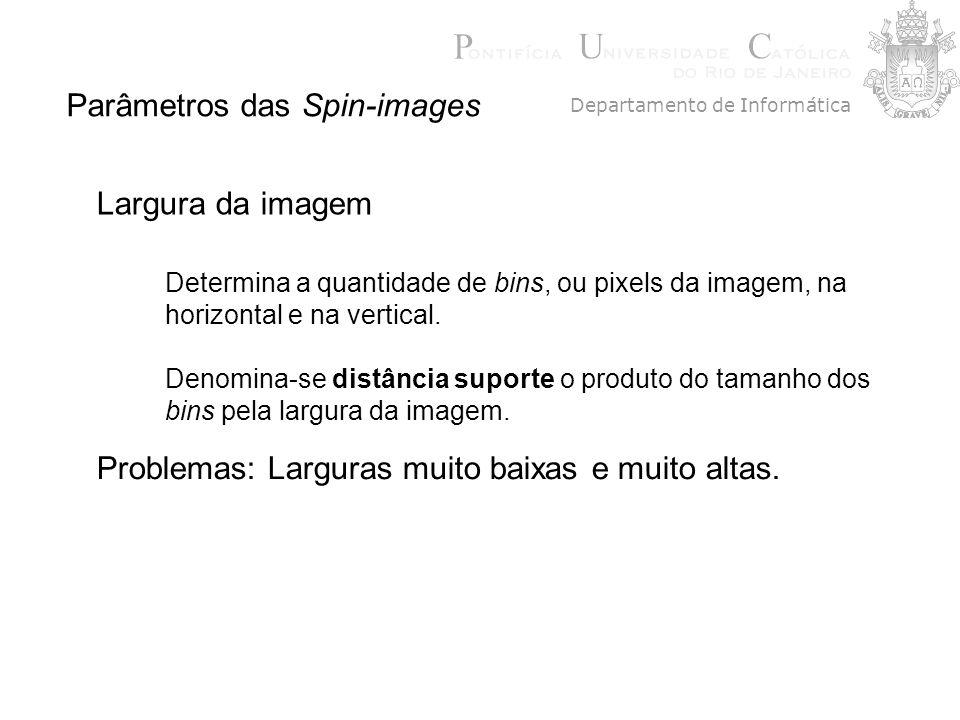 Parâmetros das Spin-images Largura da imagem Determina a quantidade de bins, ou pixels da imagem, na horizontal e na vertical. Denomina-se distância s