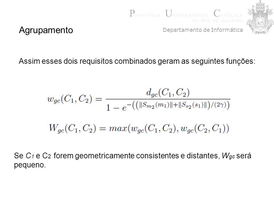 Agrupamento Assim esses dois requisitos combinados geram as seguintes funções: Se C 1 e C 2 forem geometricamente consistentes e distantes, W gc será