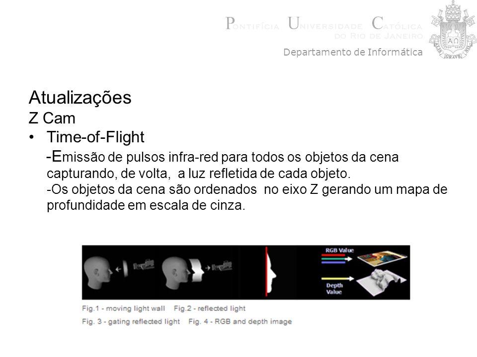 Atualizações Z Cam Time-of-Flight -E missão de pulsos infra-red para todos os objetos da cena capturando, de volta, a luz refletida de cada objeto. -O