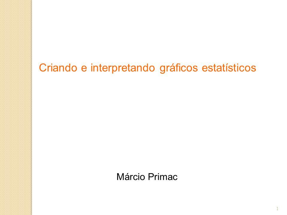 1 Criando e interpretando gráficos estatísticos Márcio Primac