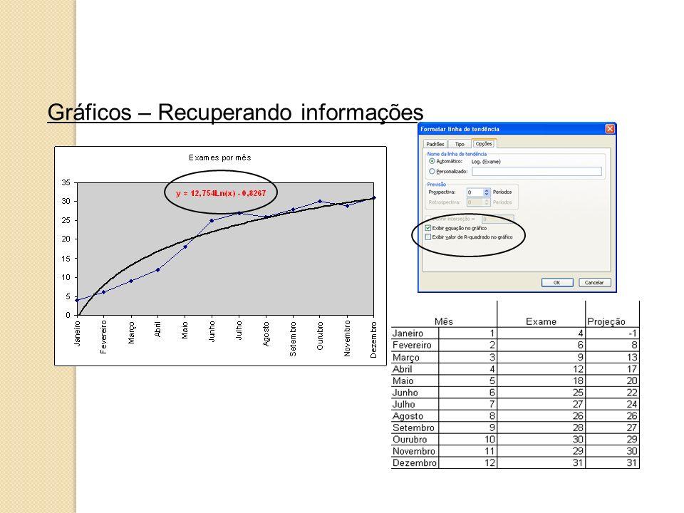 Gráficos – Recuperando informações