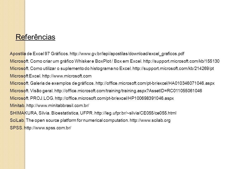 Apostila de Excel 97 Gráficos. http://www.gv.br/lepi/apostilas/download/excel_graficos.pdf Microsoft. Como criar um gráfico Whisker e BoxPlot / Box em