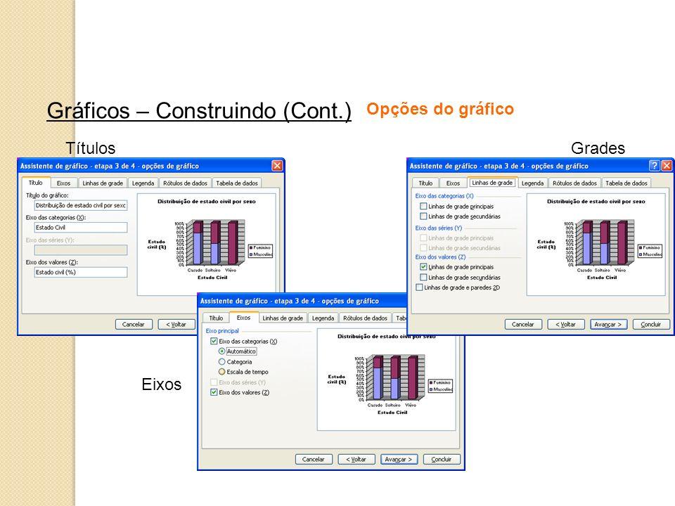Gráficos – Construindo (Cont.) Opções do gráfico Títulos Eixos Grades