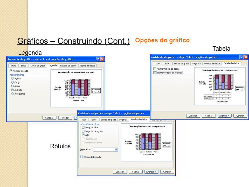 Gráficos – Construindo (Cont.) Opções do gráfico Legenda Rótulos Tabela