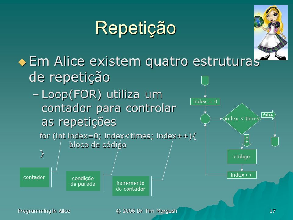 Programming in Alice © 2006 Dr.