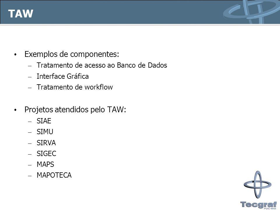TAW Exemplos de componentes: – Tratamento de acesso ao Banco de Dados – Interface Gráfica – Tratamento de workflow Projetos atendidos pelo TAW: – SIAE