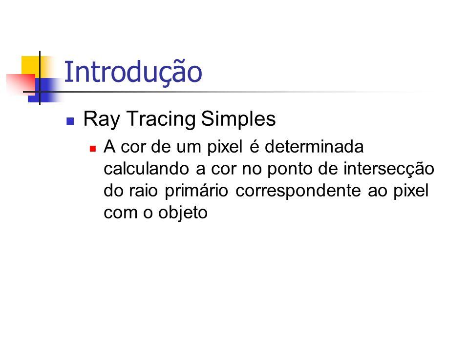 Introdução Ray Tracing Simples A cor de um pixel é determinada calculando a cor no ponto de intersecção do raio primário correspondente ao pixel com o