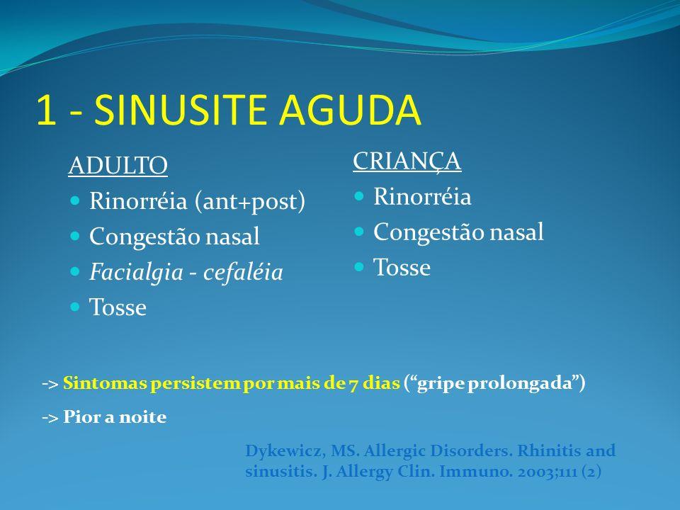1 - SINUSITE AGUDA ADULTO Rinorréia (ant+post) Congestão nasal Facialgia - cefaléia Tosse CRIANÇA Rinorréia Congestão nasal Tosse -> Sintomas persiste