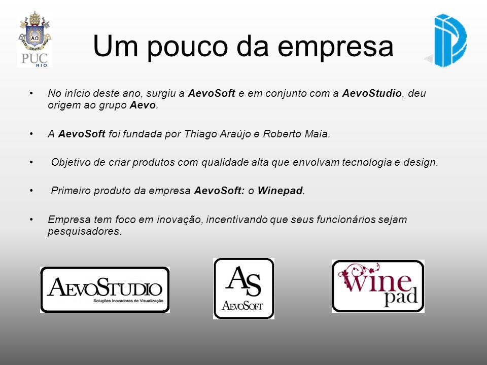 Um pouco da empresa No início deste ano, surgiu a AevoSoft e em conjunto com a AevoStudio, deu origem ao grupo Aevo. A AevoSoft foi fundada por Thiago