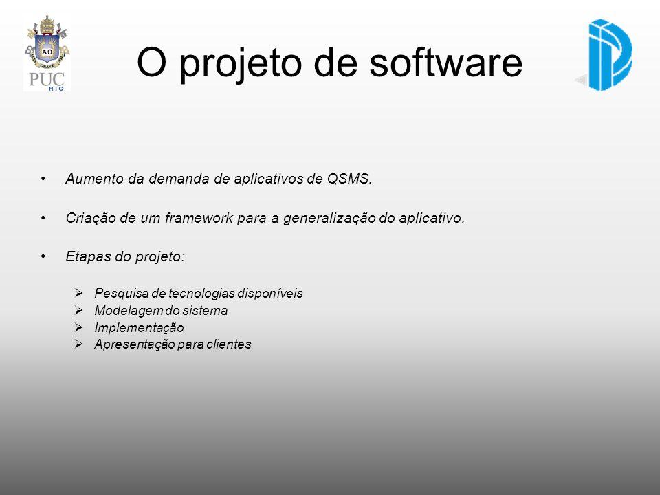 O projeto de software Aumento da demanda de aplicativos de QSMS. Criação de um framework para a generalização do aplicativo. Etapas do projeto: Pesqui