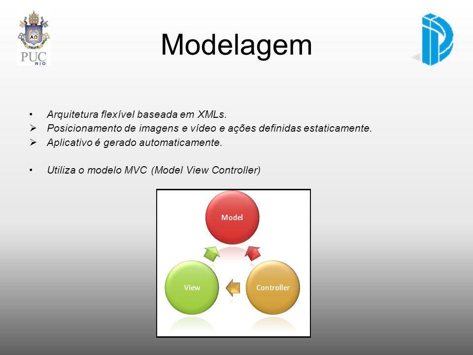 Modelagem Arquitetura flexível baseada em XMLs. Posicionamento de imagens e vídeo e ações definidas estaticamente. Aplicativo é gerado automaticamente