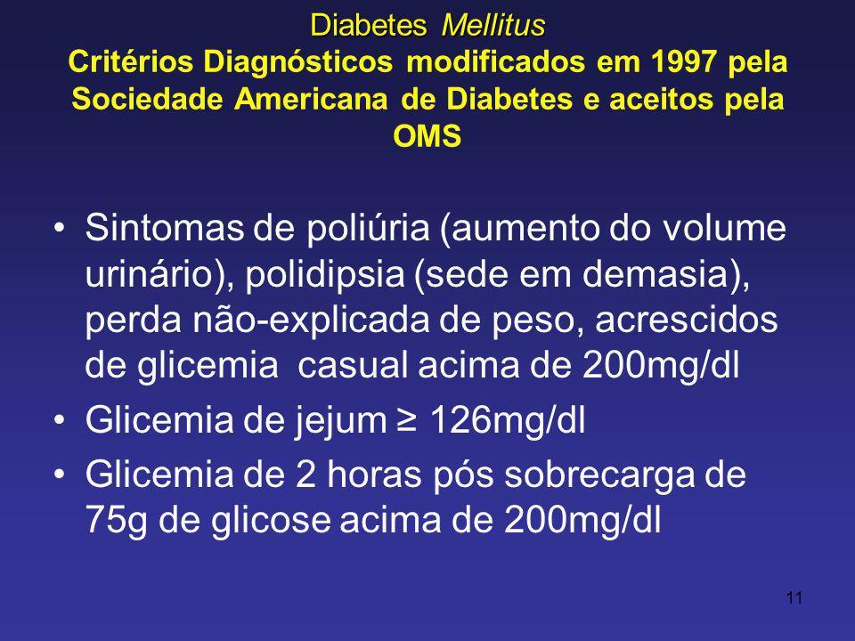 11 Diabetes Mellitus Diabetes Mellitus Critérios Diagnósticos modificados em 1997 pela Sociedade Americana de Diabetes e aceitos pela OMS Sintomas de poliúria (aumento do volume urinário), polidipsia (sede em demasia), perda não-explicada de peso, acrescidos de glicemia casual acima de 200mg/dl Glicemia de jejum 126mg/dl Glicemia de 2 horas pós sobrecarga de 75g de glicose acima de 200mg/dl