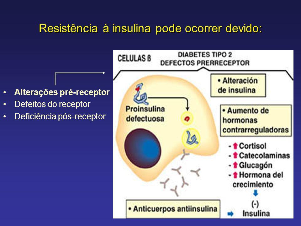 17 Resistência à insulina pode ocorrer devido: Alterações pré-receptor Defeitos do receptor Deficiência pós-receptor