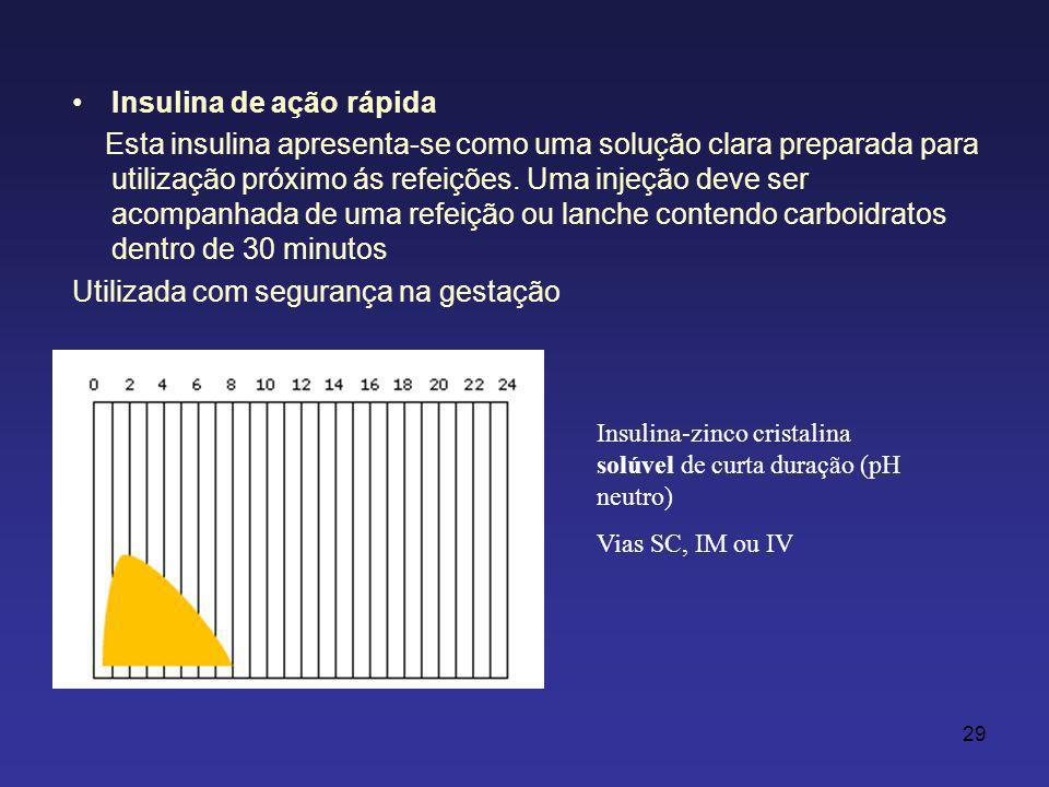 29 Insulina de ação rápida Esta insulina apresenta-se como uma solução clara preparada para utilização próximo ás refeições.