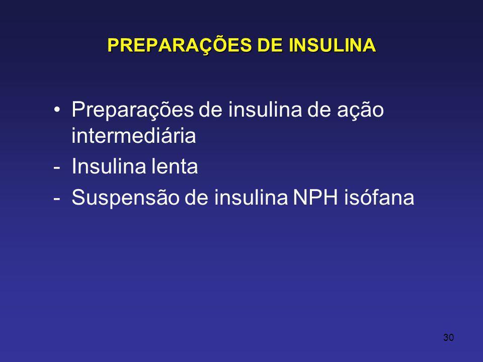 30 PREPARAÇÕES DE INSULINA Preparações de insulina de ação intermediária -Insulina lenta -Suspensão de insulina NPH isófana