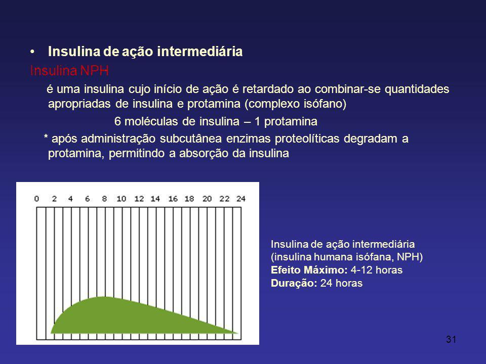 31 Insulina de ação intermediária Insulina NPH é uma insulina cujo início de ação é retardado ao combinar-se quantidades apropriadas de insulina e protamina (complexo isófano) 6 moléculas de insulina – 1 protamina * após administração subcutânea enzimas proteolíticas degradam a protamina, permitindo a absorção da insulina Insulina de ação intermediária (insulina humana isófana, NPH) Efeito Máximo: 4-12 horas Duração: 24 horas