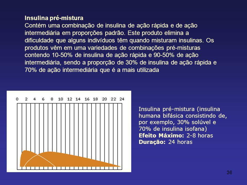 36 Insulina pré-mistura Contém uma combinação de insulina de ação rápida e de ação intermediária em proporções padrão.