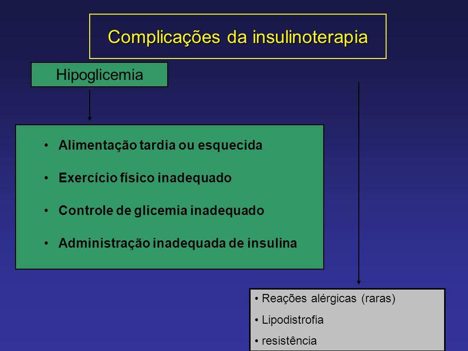 41 Complicações da insulinoterapia Alimentação tardia ou esquecida Exercício físico inadequado Controle de glicemia inadequado Administração inadequada de insulina Hipoglicemia Reações alérgicas (raras) Lipodistrofia resistência