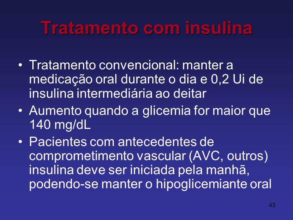 43 Tratamento com insulina Tratamento convencional: manter a medicação oral durante o dia e 0,2 Ui de insulina intermediária ao deitar Aumento quando a glicemia for maior que 140 mg/dL Pacientes com antecedentes de comprometimento vascular (AVC, outros) insulina deve ser iniciada pela manhã, podendo-se manter o hipoglicemiante oral