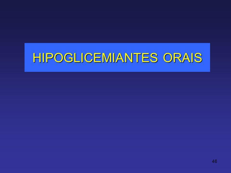 46 HIPOGLICEMIANTES ORAIS