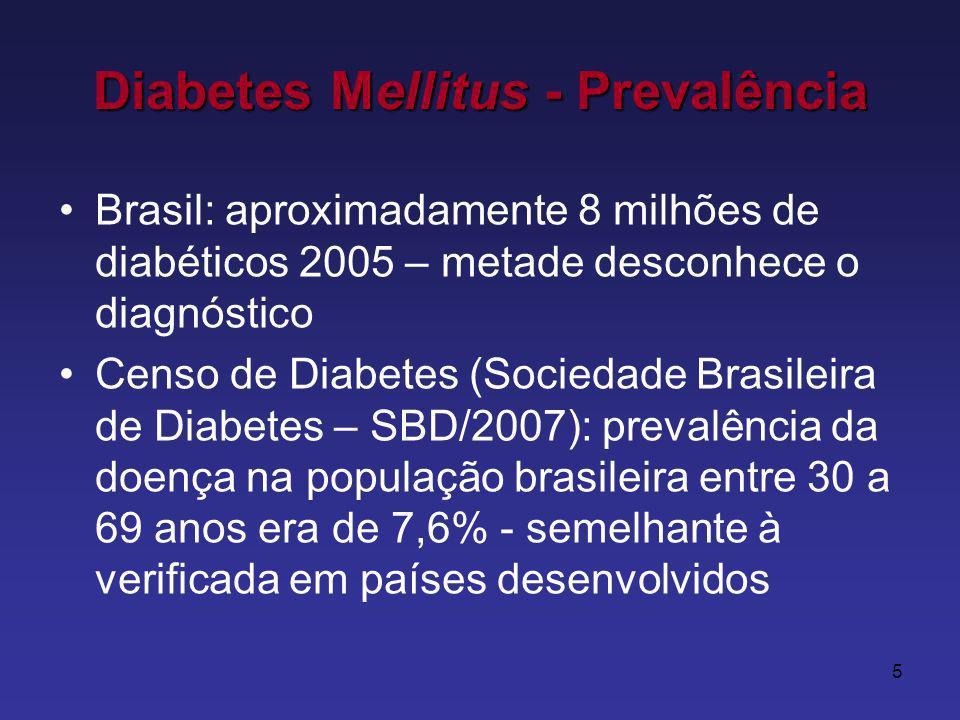 5 Diabetes Mellitus - Prevalência Brasil: aproximadamente 8 milhões de diabéticos 2005 – metade desconhece o diagnóstico Censo de Diabetes (Sociedade Brasileira de Diabetes – SBD/2007): prevalência da doença na população brasileira entre 30 a 69 anos era de 7,6% - semelhante à verificada em países desenvolvidos