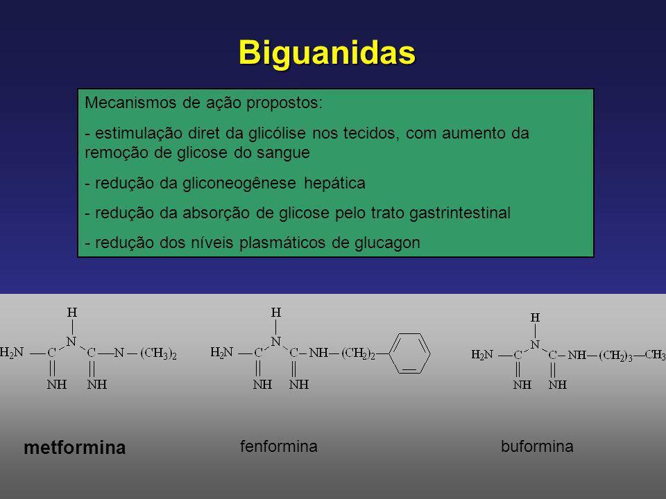 54 Biguanidas Mecanismos de ação propostos: - estimulação diret da glicólise nos tecidos, com aumento da remoção de glicose do sangue - redução da gliconeogênese hepática - redução da absorção de glicose pelo trato gastrintestinal - redução dos níveis plasmáticos de glucagon metformina fenforminabuformina