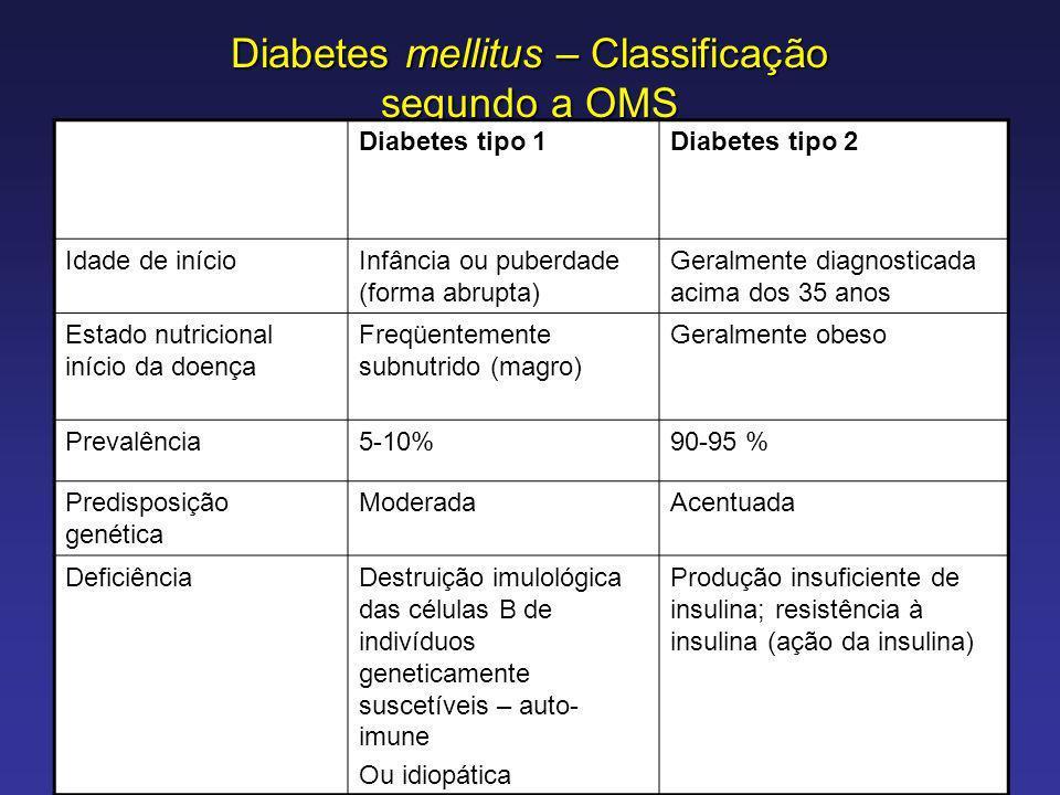 8 Diabetes mellitus – Classificação segundo a OMS Diabetes tipo 1Diabetes tipo 2 Idade de inícioInfância ou puberdade (forma abrupta) Geralmente diagnosticada acima dos 35 anos Estado nutricional início da doença Freqüentemente subnutrido (magro) Geralmente obeso Prevalência5-10%90-95 % Predisposição genética ModeradaAcentuada DeficiênciaDestruição imulológica das células B de indivíduos geneticamente suscetíveis – auto- imune Ou idiopática Produção insuficiente de insulina; resistência à insulina (ação da insulina)