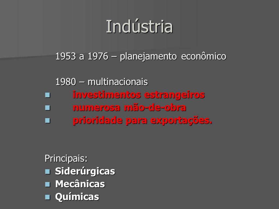 Indústria 1953 a 1976 – planejamento econômico 1980 – multinacionais investimentos estrangeiros investimentos estrangeiros numerosa mão-de-obra numerosa mão-de-obra prioridade para exportações.
