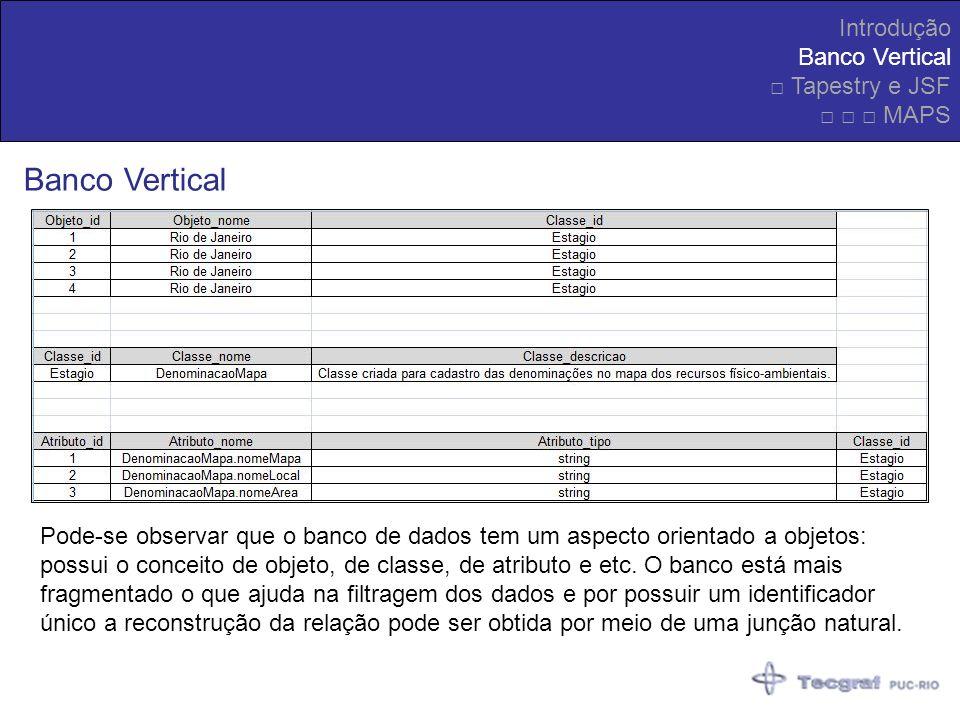 Introdução Banco Vertical Tapestry e JSF MAPS Banco Vertical Pode-se observar que o banco de dados tem um aspecto orientado a objetos: possui o concei