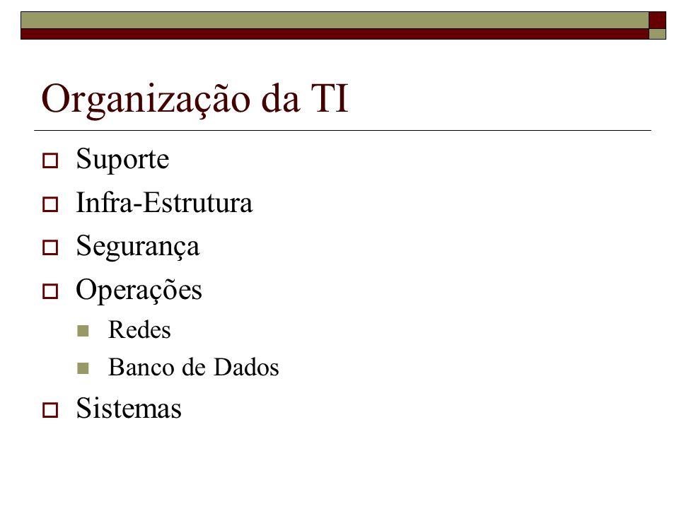 Áreas de Atuação Durante o Estágio Info-Siscorp Info-Fundos TI-Controles Info-Tesouraria Info-Fundos Info-Controles Info-Siscorp