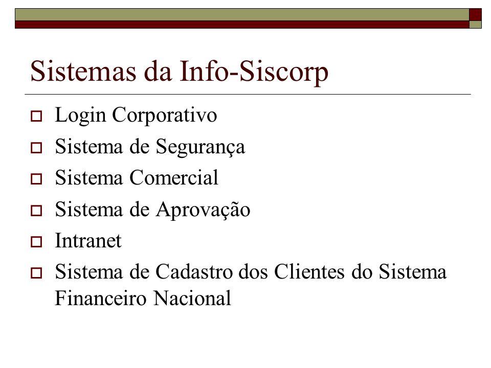 Sistemas da Info-Siscorp Login Corporativo Sistema de Segurança Sistema Comercial Sistema de Aprovação Intranet Sistema de Cadastro dos Clientes do Si