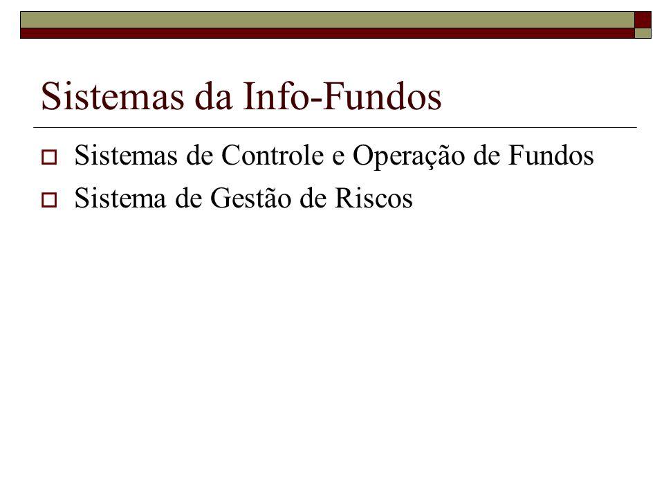 Sistemas da TI-Controles Sistemas corporativos Sistemas de fundos Sistemas da tesouraria Controle de caixa e pagamentos Sistemas de controle Operações de ações, tratamento de compra e venda para a tesouraria e monitoração de mensagens para o BACEN