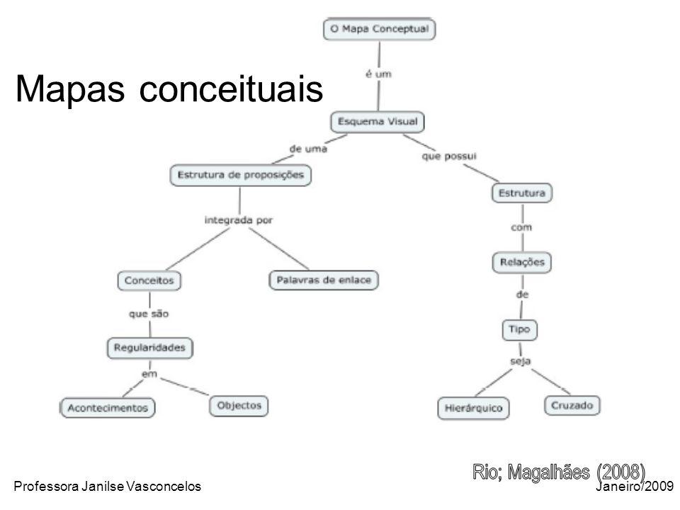 Janeiro/2009Professora Janilse Vasconcelos Mapas conceituais