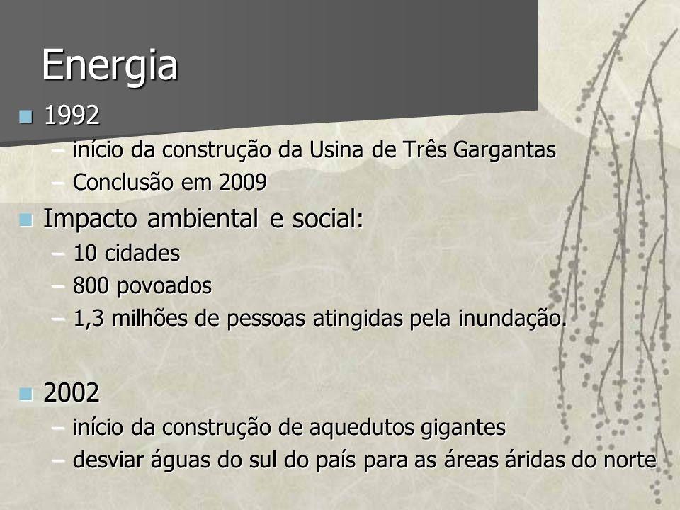1992 1992 –início da construção da Usina de Três Gargantas –Conclusão em 2009 Impacto ambiental e social: Impacto ambiental e social: –10 cidades –800