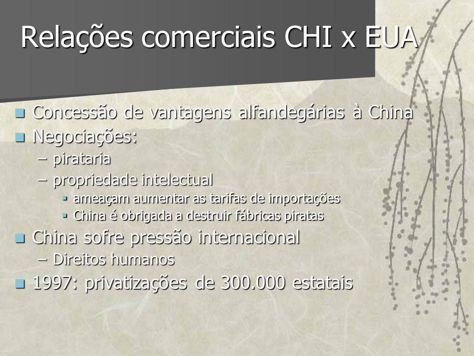Relações comerciais CHI x EUA Concessão de vantagens alfandegárias à China Concessão de vantagens alfandegárias à China Negociações: Negociações: –pir