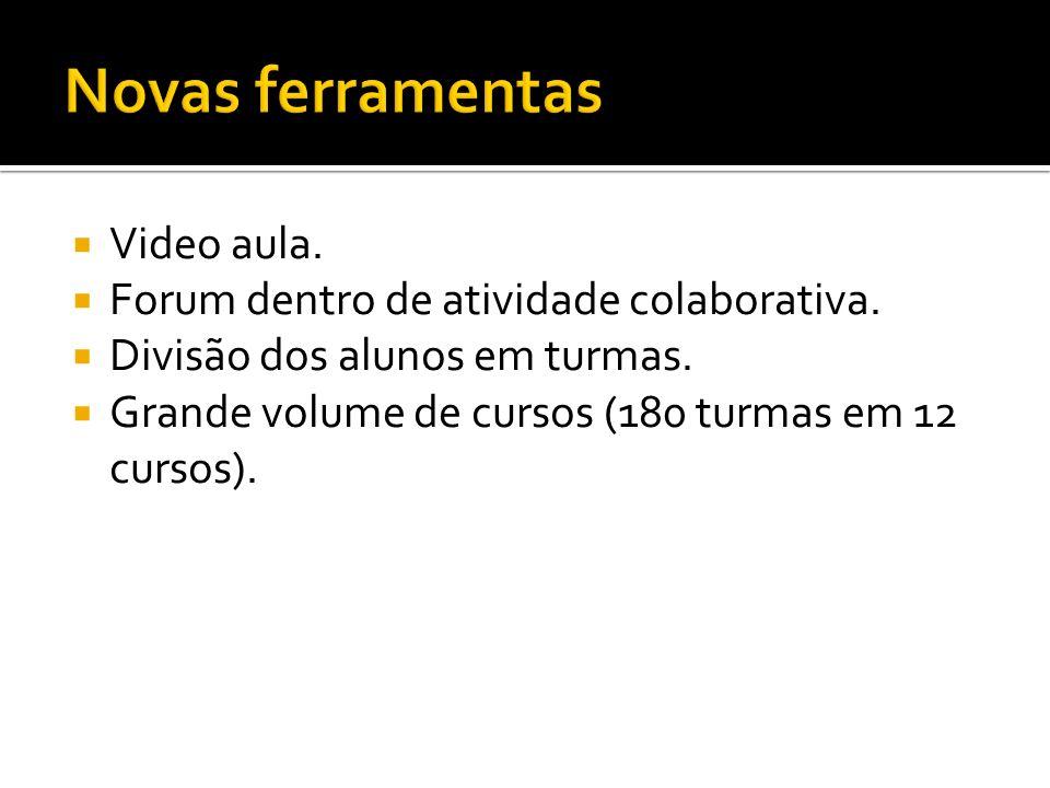 Video aula. Forum dentro de atividade colaborativa. Divisão dos alunos em turmas. Grande volume de cursos (180 turmas em 12 cursos).
