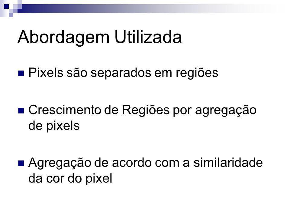 Abordagem Utilizada Pixels são separados em regiões Crescimento de Regiões por agregação de pixels Agregação de acordo com a similaridade da cor do pi