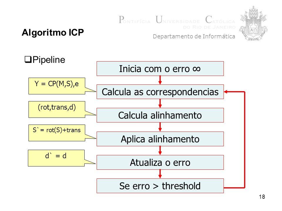 18 Algoritmo ICP Departamento de Informática Pipeline Inicia com o erro Calcula as correspondencias Calcula alinhamento Aplica alinhamento Atualiza o erro Se erro > threshold Y = CP(M,S),e (rot,trans,d) S`= rot(S)+trans d` = d