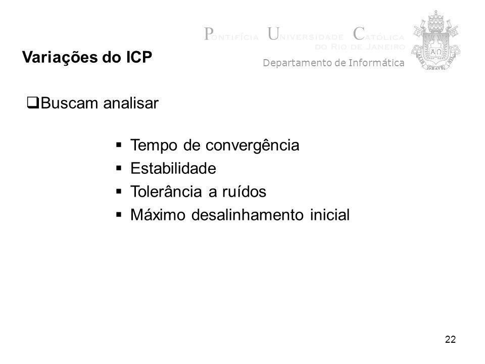 22 Variações do ICP Departamento de Informática Buscam analisar Tempo de convergência Estabilidade Tolerância a ruídos Máximo desalinhamento inicial