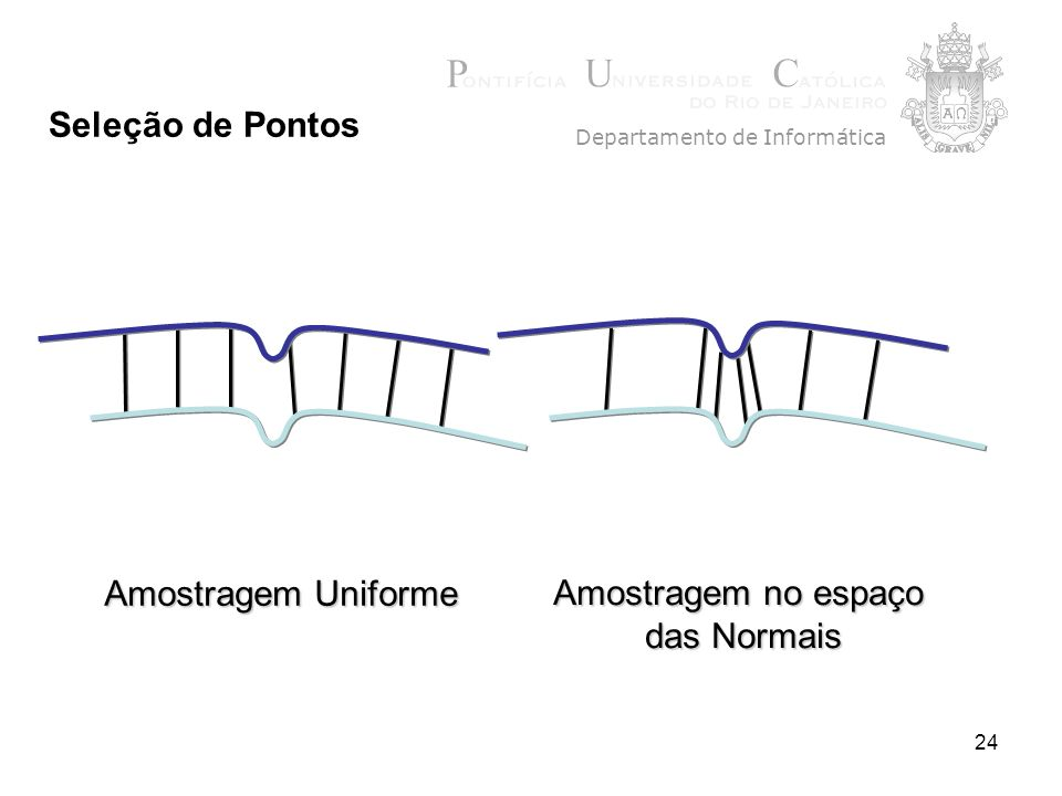 24 Amostragem Uniforme Amostragem no espaço das Normais das Normais Departamento de Informática Seleção de Pontos