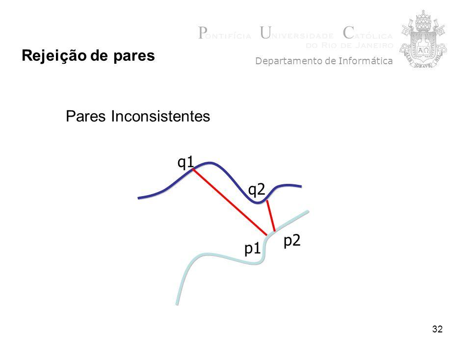 32 Pares Inconsistentes p1 p2 q2 q1 Departamento de Informática Rejeição de pares