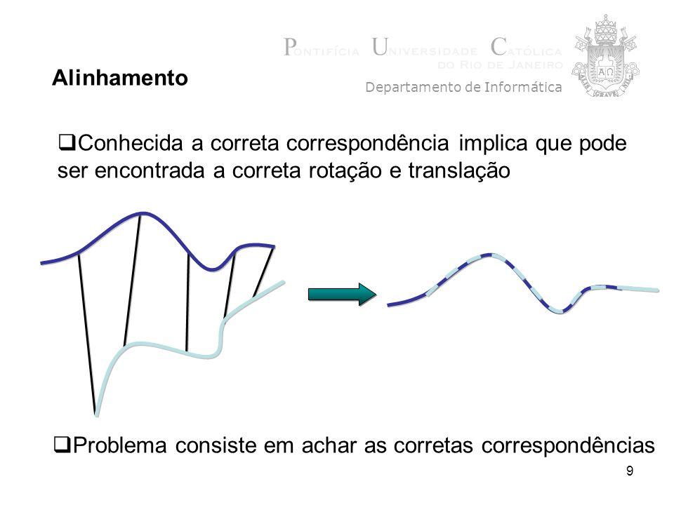 9 Alinhamento Departamento de Informática Conhecida a correta correspondência implica que pode ser encontrada a correta rotação e translação Problema
