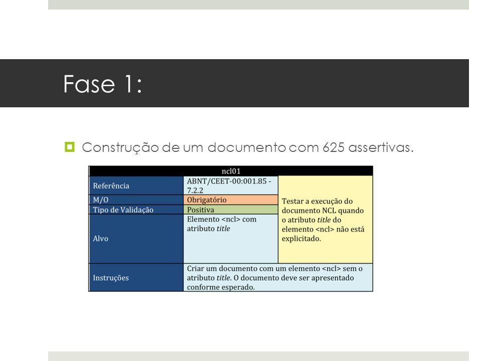 Fase 1: Construção de um documento com 625 assertivas.