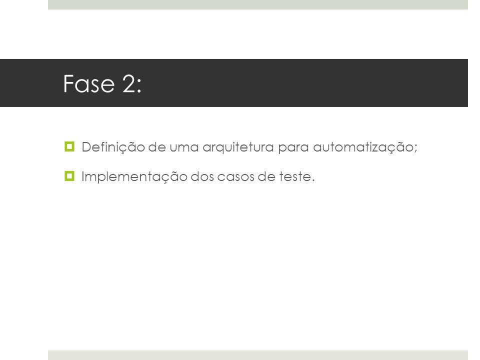 Fase 2: Definição de uma arquitetura para automatização; Implementação dos casos de teste.