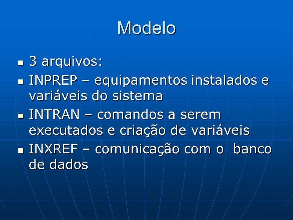 Modelo 3 arquivos: 3 arquivos: INPREP – equipamentos instalados e variáveis do sistema INPREP – equipamentos instalados e variáveis do sistema INTRAN